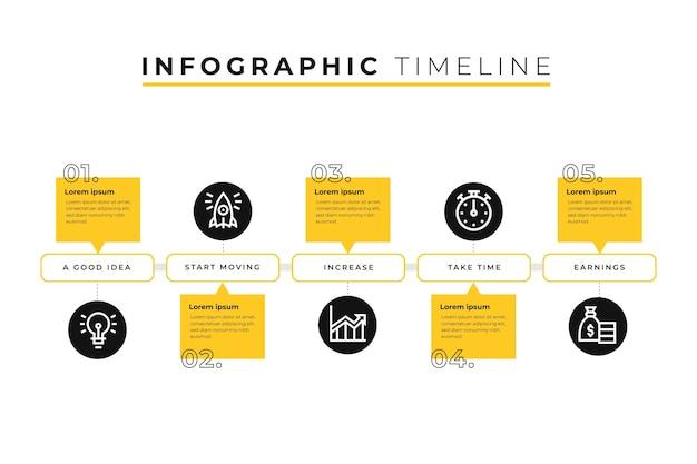 Modelo de infográfico de linha do tempo com círculos