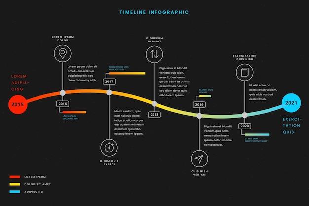 Modelo de infográfico de linha do tempo gradiente colorido