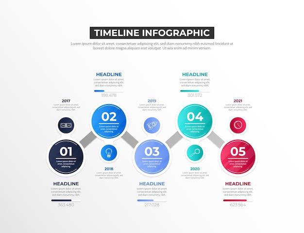 Modelo de infográfico de linha do tempo gradiente
