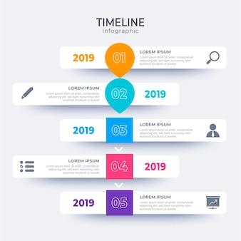 Modelo de infográfico de linha do tempo plana