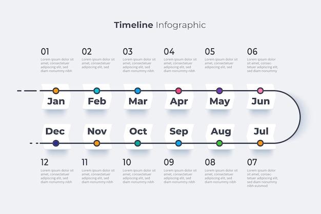 Modelo de infográfico de linha do tempo
