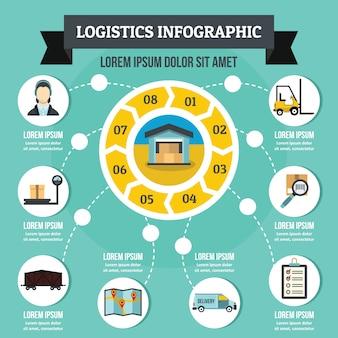 Modelo de infográfico de logística, estilo simples
