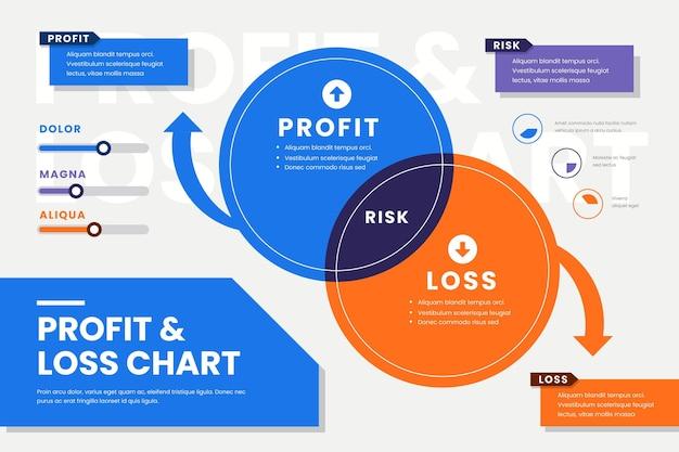 Modelo de infográfico de lucros e perdas