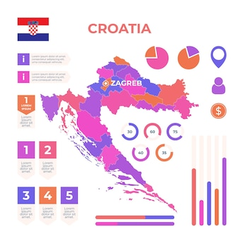 Modelo de infográfico de mapa da croácia desenhado à mão