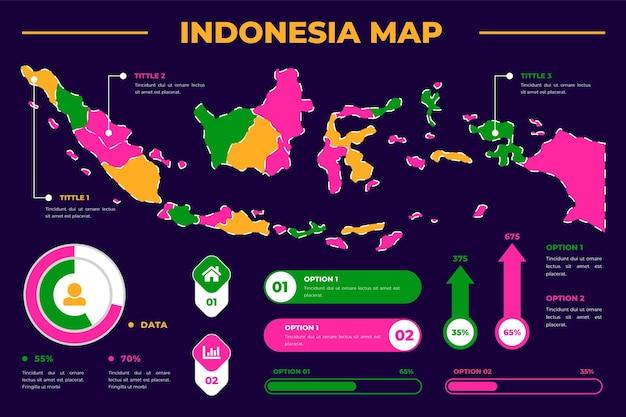 Modelo de infográfico de mapa da indonésia