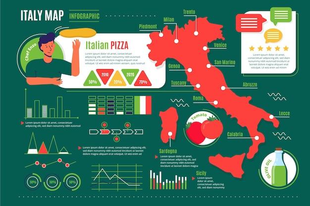 Modelo de infográfico de mapa da itália