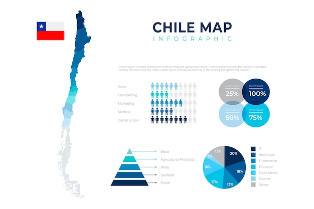Modelo de infográfico de mapa do chile
