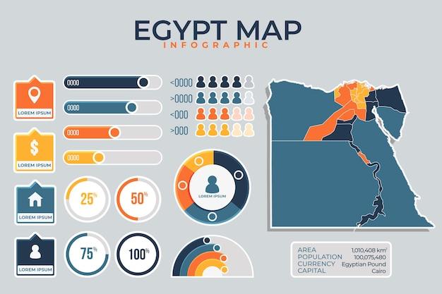 Modelo de infográfico de mapa do egito plano