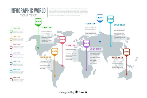 Modelo de infográfico de mapa do mundo