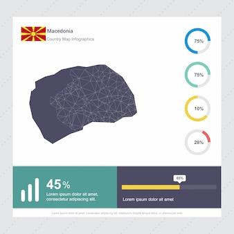 Modelo de infográfico de mapa e bandeira da macedônia