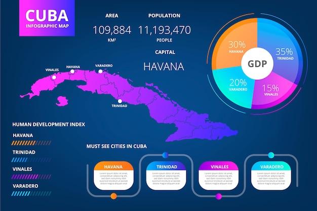 Modelo de infográfico de mapa gradiente de cuba