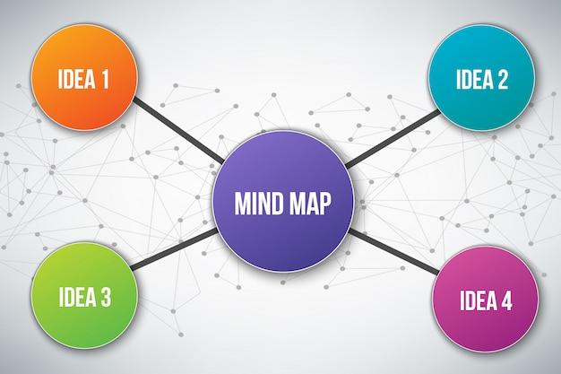 Modelo de infográfico de mapa mental.