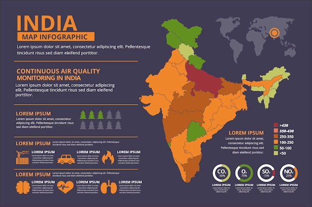 Modelo de infográfico de mapa plano da índia