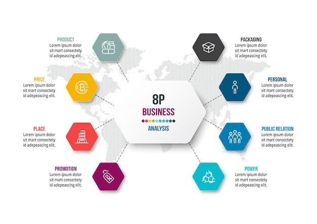 Modelo de infográfico de marketing ou negócios de análise 8p