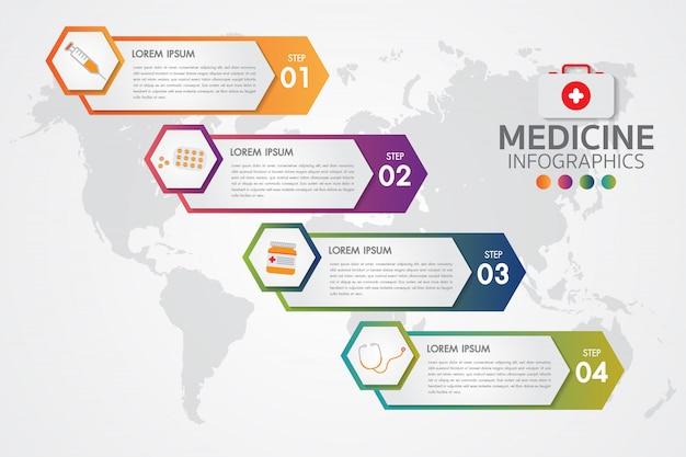 Modelo de infográfico de medicina remédio com quatro etapas