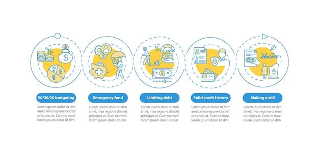 Modelo de infográfico de melhores estratégias de economia