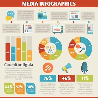 Modelo de infográfico de mídia