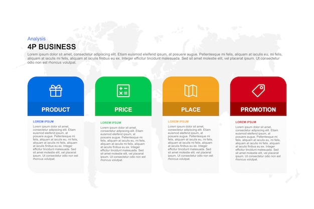 Modelo de infográfico de modelo de marketing de negócios 4p
