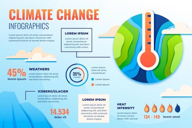 Modelo de infográfico de mudança climática em estilo papel
