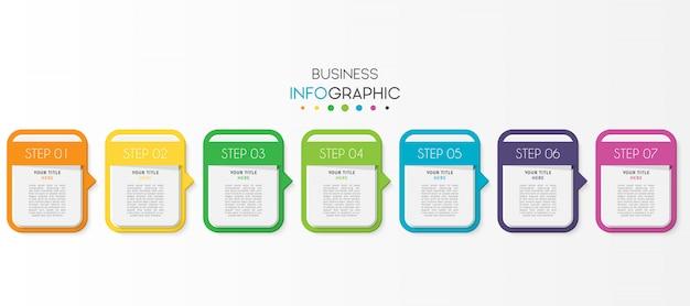 Modelo de infográfico de negócios apresentação com 7 opções ou etapas