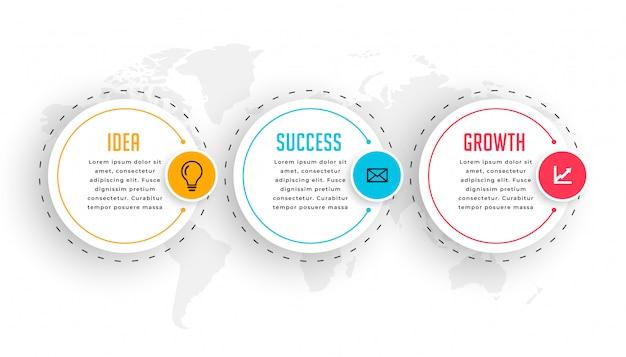 Modelo de infográfico de negócios circular com três etapas