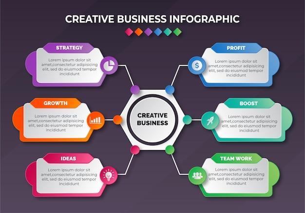 Modelo de infográfico de negócios criativos com seis opções