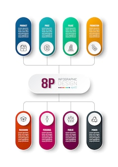 Modelo de infográfico de negócios de análise 8p