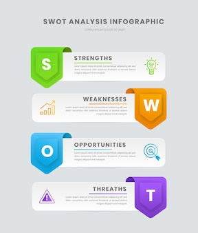Modelo de infográfico de negócios de planejamento estratégico de análise swot