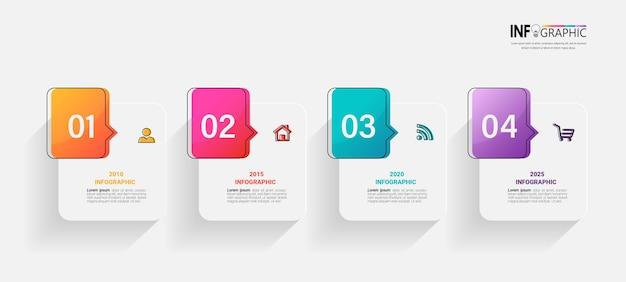 Modelo de infográfico de negócios de quatro etapas