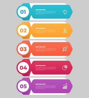Modelo de infográfico de negócios em 5 etapas