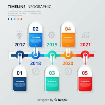 Modelo de infográfico de negócios na linha do tempo