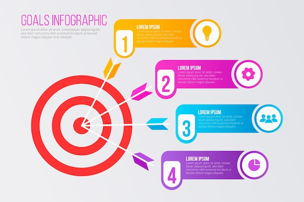 Modelo de infográfico de objetivos