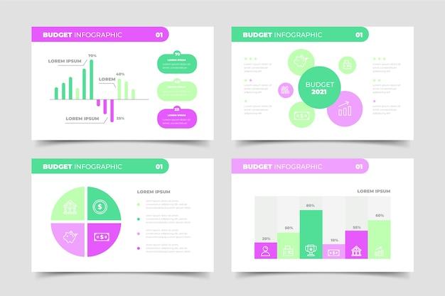 Modelo de infográfico de orçamento