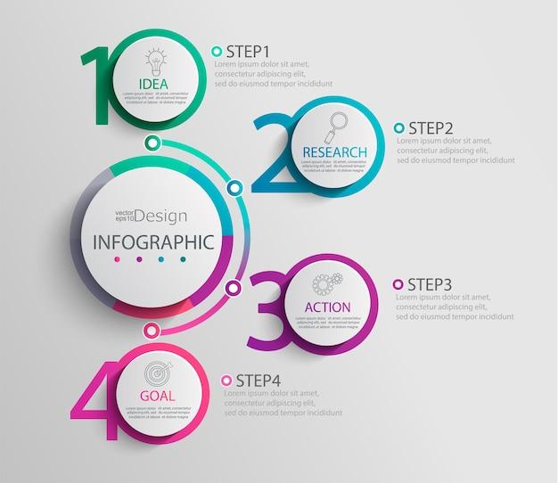 Modelo de infográfico de papel com 4 opções de círculo redondo para apresentação e visualização de dados. gráfico de processos de negócios. diagrama com quatro etapas para o sucesso. para conteúdo, fluxograma, fluxo de trabalho.