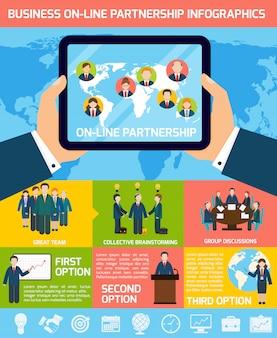 Modelo de infográfico de parceria de negócios