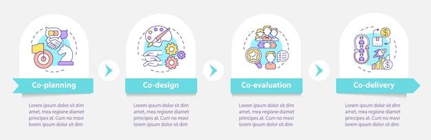 Modelo de infográfico de peças de co-produção. co-design, co-entrega de elementos de design de apresentação. visualização de dados com etapas. gráfico de linha do tempo do processo. layout de fluxo de trabalho com ícones lineares