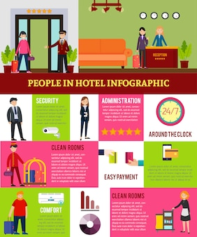 Modelo de infográfico de pessoas no hotel