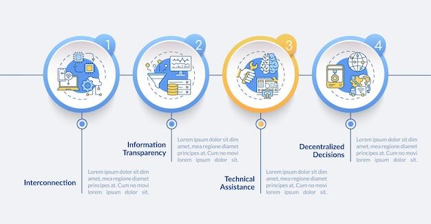 Modelo de infográfico de princípios da indústria 4.0. elementos de design de apresentação de assistência técnica e interconexão. visualização de dados 4 etapas. gráfico de linha do tempo do processo. layout de fluxo de trabalho com ícones lineares