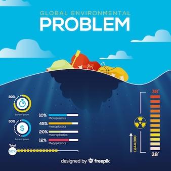 Modelo de infográfico de problemas ambientais globais
