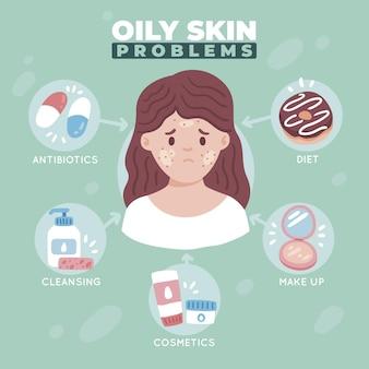 Modelo de infográfico de problemas de pele oleosa desenhado à mão plana