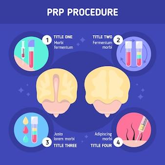 Modelo de infográfico de procedimento prp desenhado à mão plana