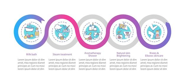 Modelo de infográfico de procedimentos de spa. banho de leite, elementos de design de apresentação de aromaterapia. visualização de dados em 5 etapas. gráfico de linha do tempo do processo. layout de fluxo de trabalho com ícones lineares