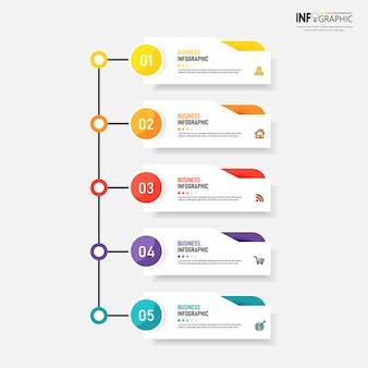 Modelo de infográfico de processo de 5 teps
