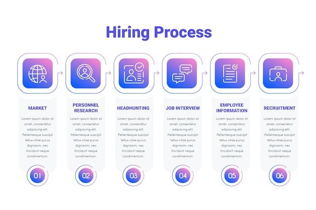 Modelo de infográfico de processo de contratação de gradiente