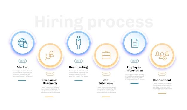Modelo de infográfico de processo de contratação