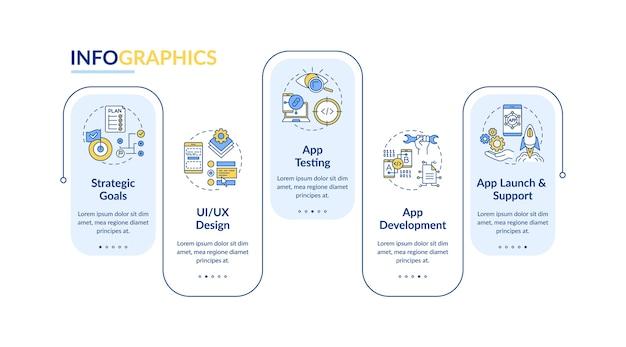 Modelo de infográfico de processo de desenvolvimento de aplicativo móvel.