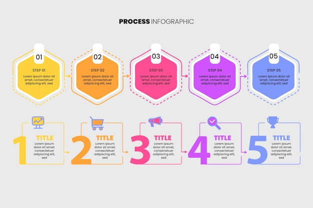 Modelo de infográfico de processo de design plano