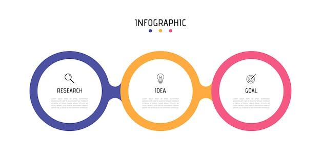 Modelo de infográfico de processo de negócios. elementos circulares coloridos com números 3 opções ou etapas.