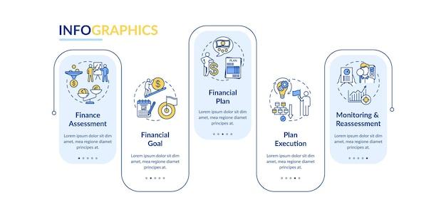 Modelo de infográfico de processo de planejamento financeiro
