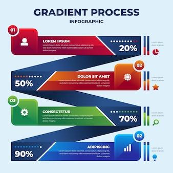 Modelo de infográfico de processo gradiente